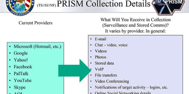 PRISM Collection Details